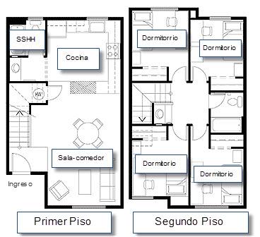 Ideas para construir casa en terreno peque o arquitectos for Diseno de apartamento de 4x8 mts